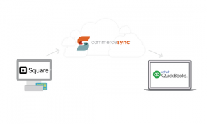 sync square with quickbooks desktop