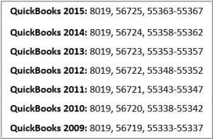 error 6144 82 in quickbooks