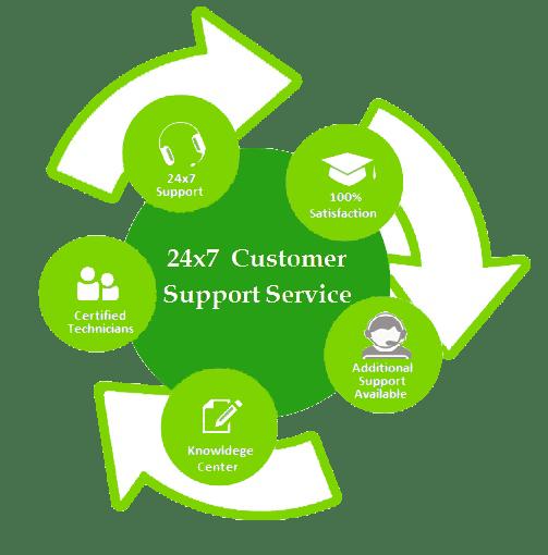 QuickBooks Enterprise Support Tech Team Services